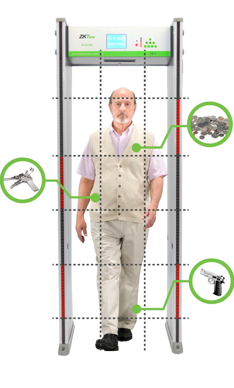 Arcos detectores de metal